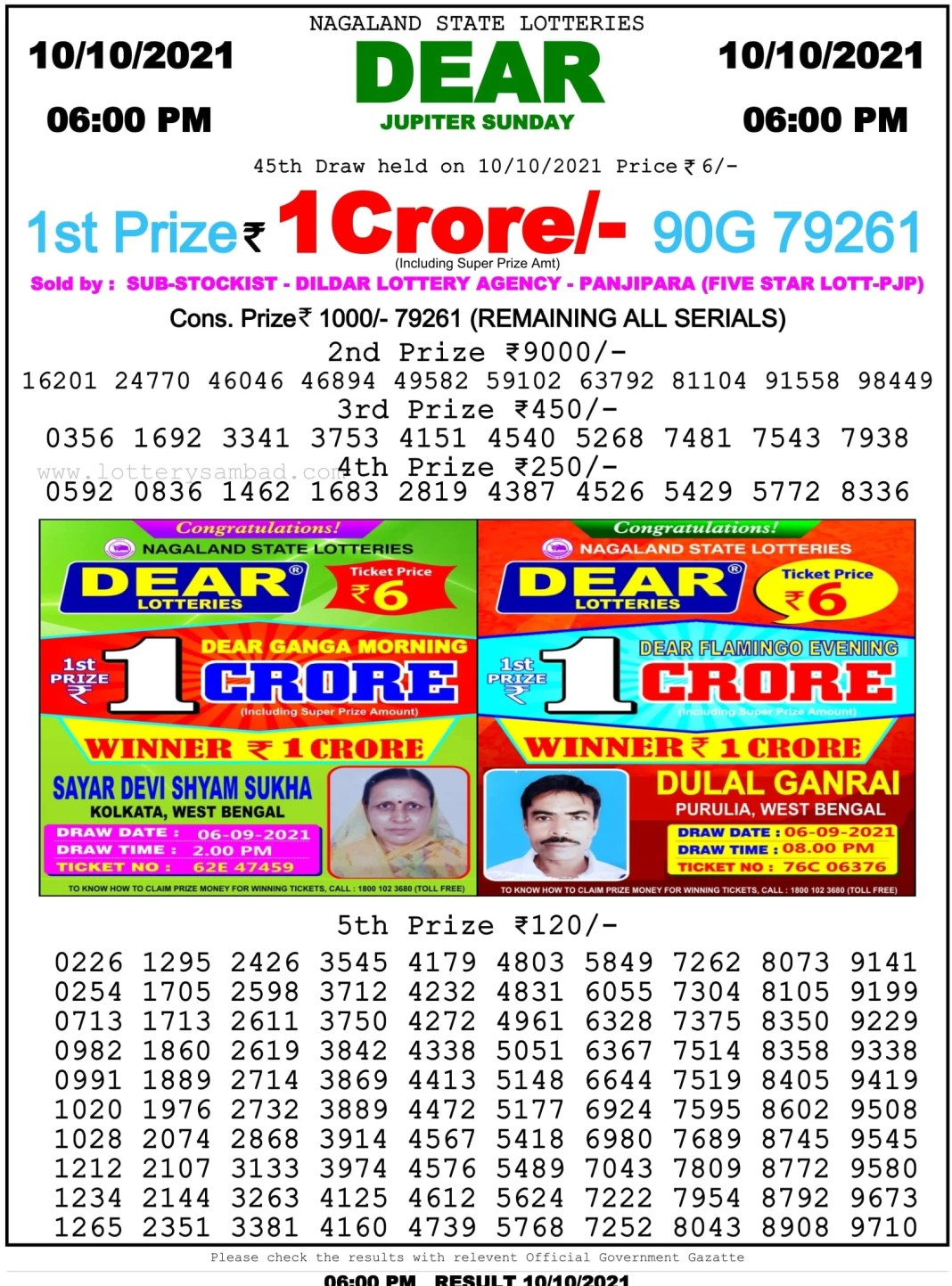 Nagaland State Lottery Result 10.10.2021 at 6 PM