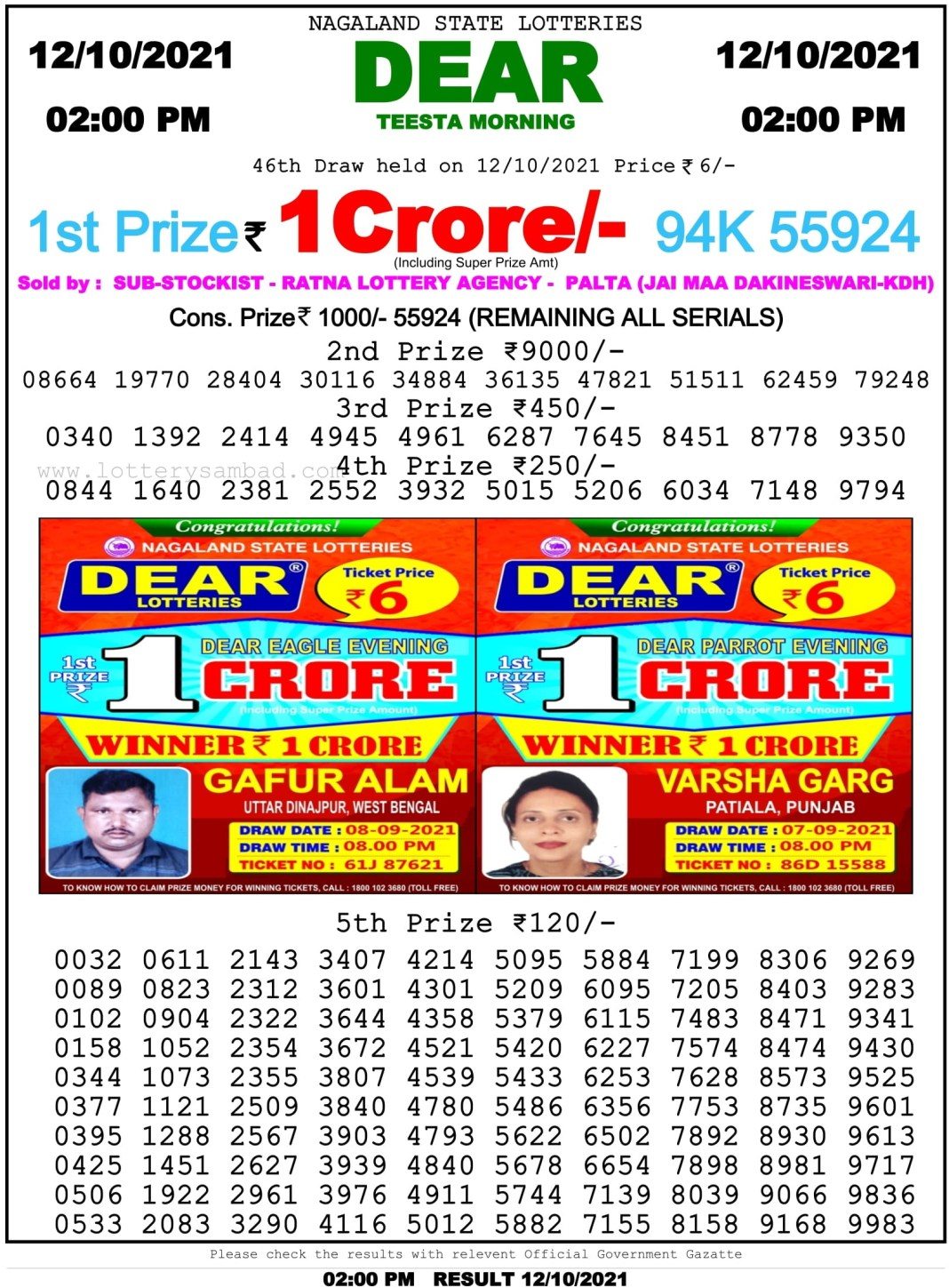 Nagaland State Lottery Result 12.10.2021 at 2 PM