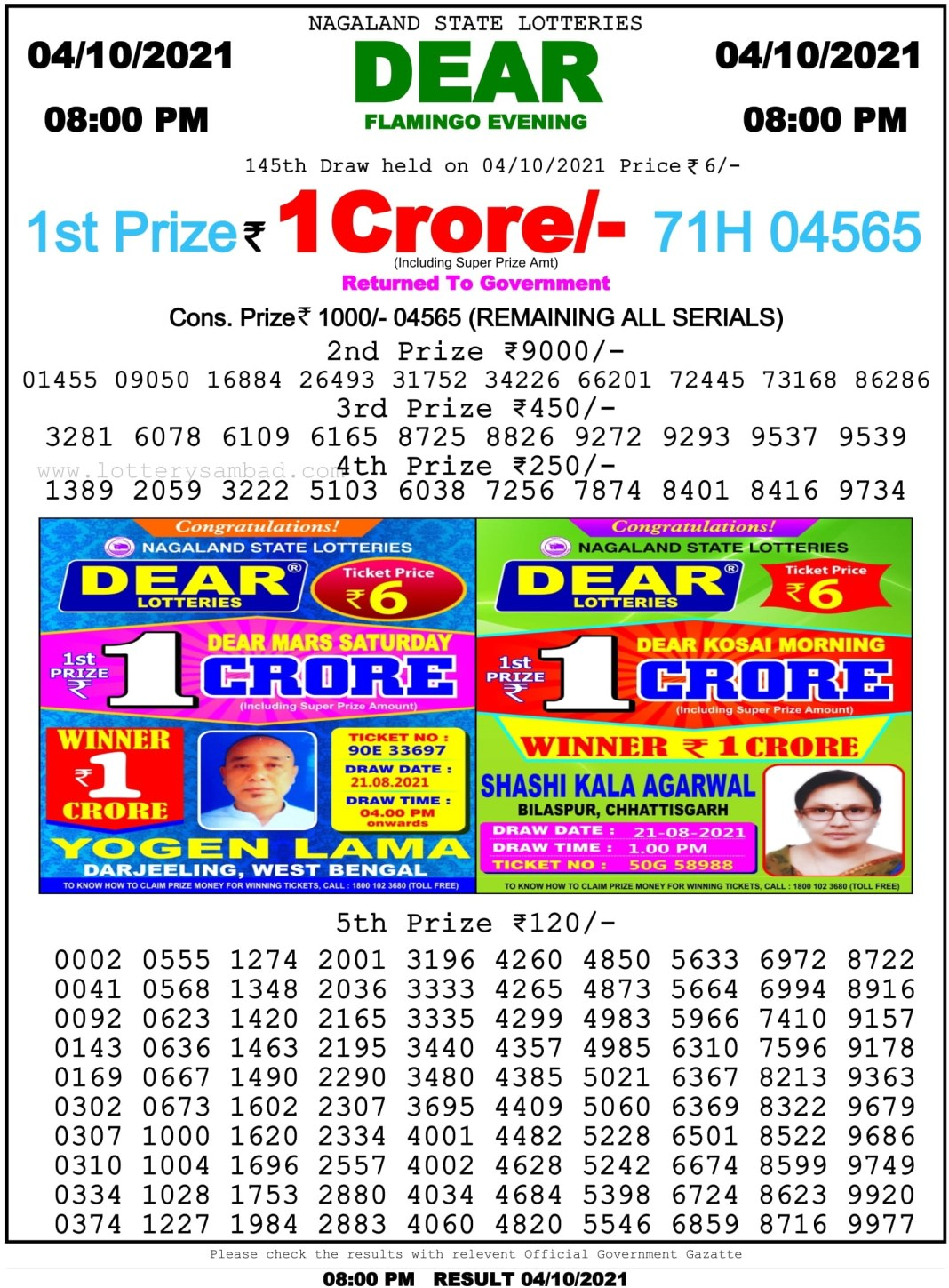 Nagaland State Lottery Result 4.10.2021 at 8 PM