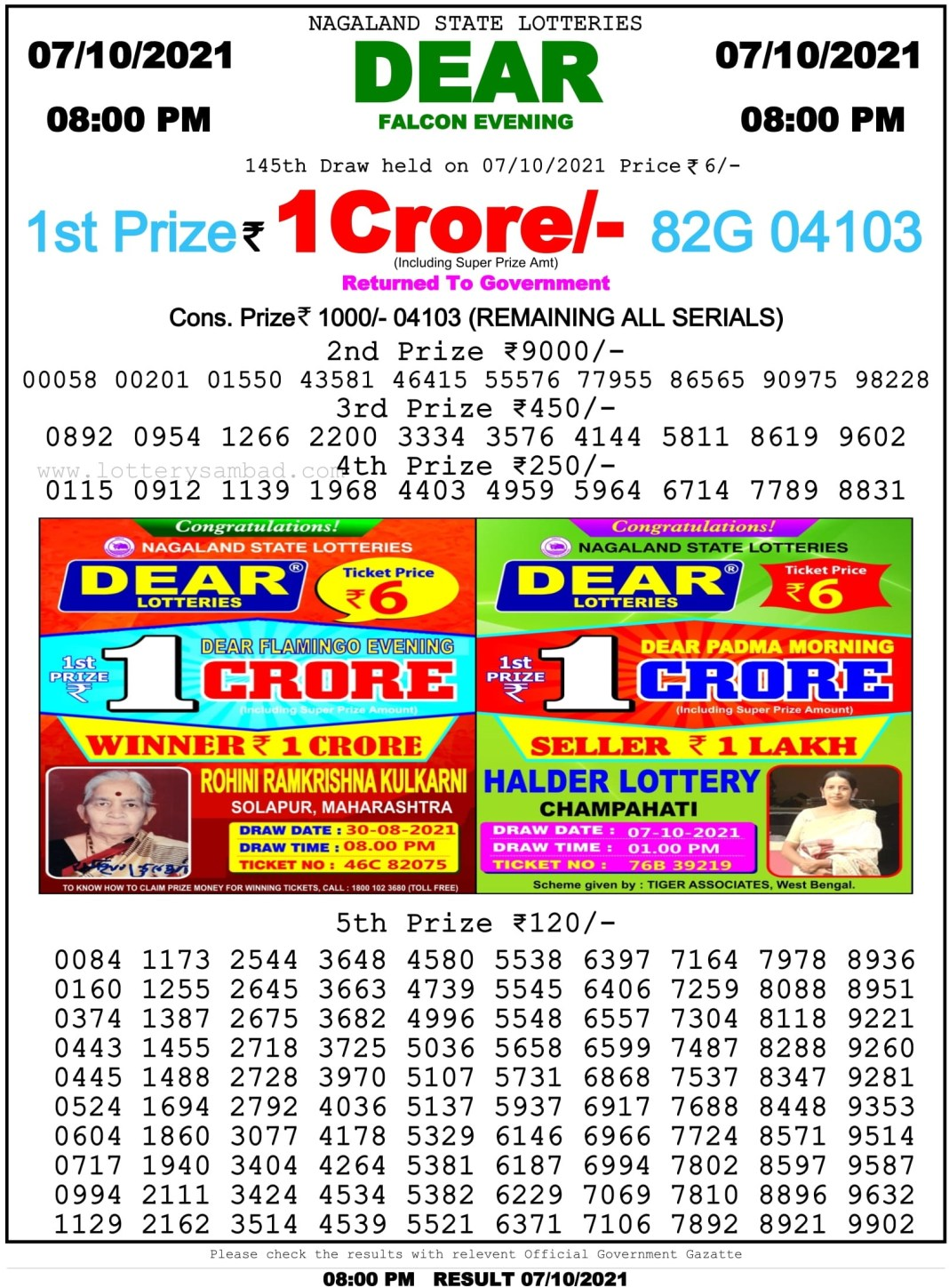 Nagaland State Lottery Result 7.10.2021 at 8 PM