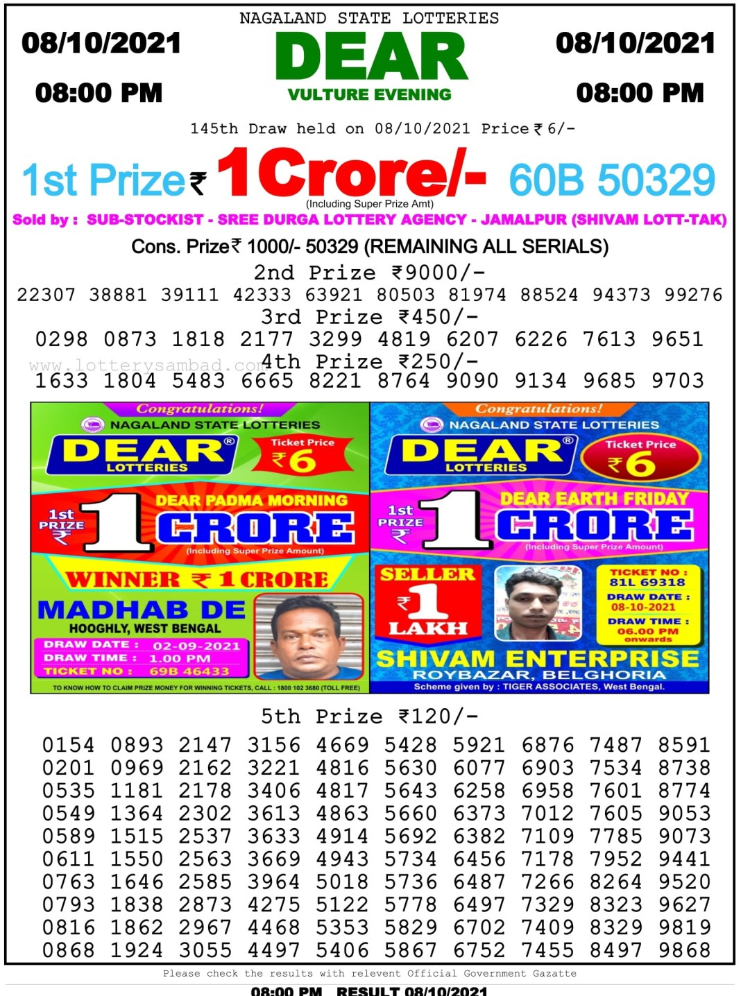 Nagaland State Lottery Result 8.10.2021 at 8 PM