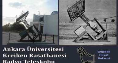 Kreiken Rasathanesi'ndeki Radyo Teleskop  Anteni Mekanizmasının İncelenmesi