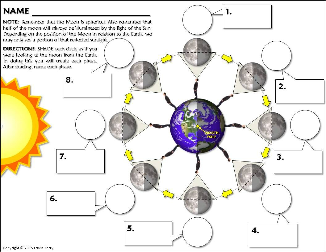 Moon Phases Worksheet For Middle School