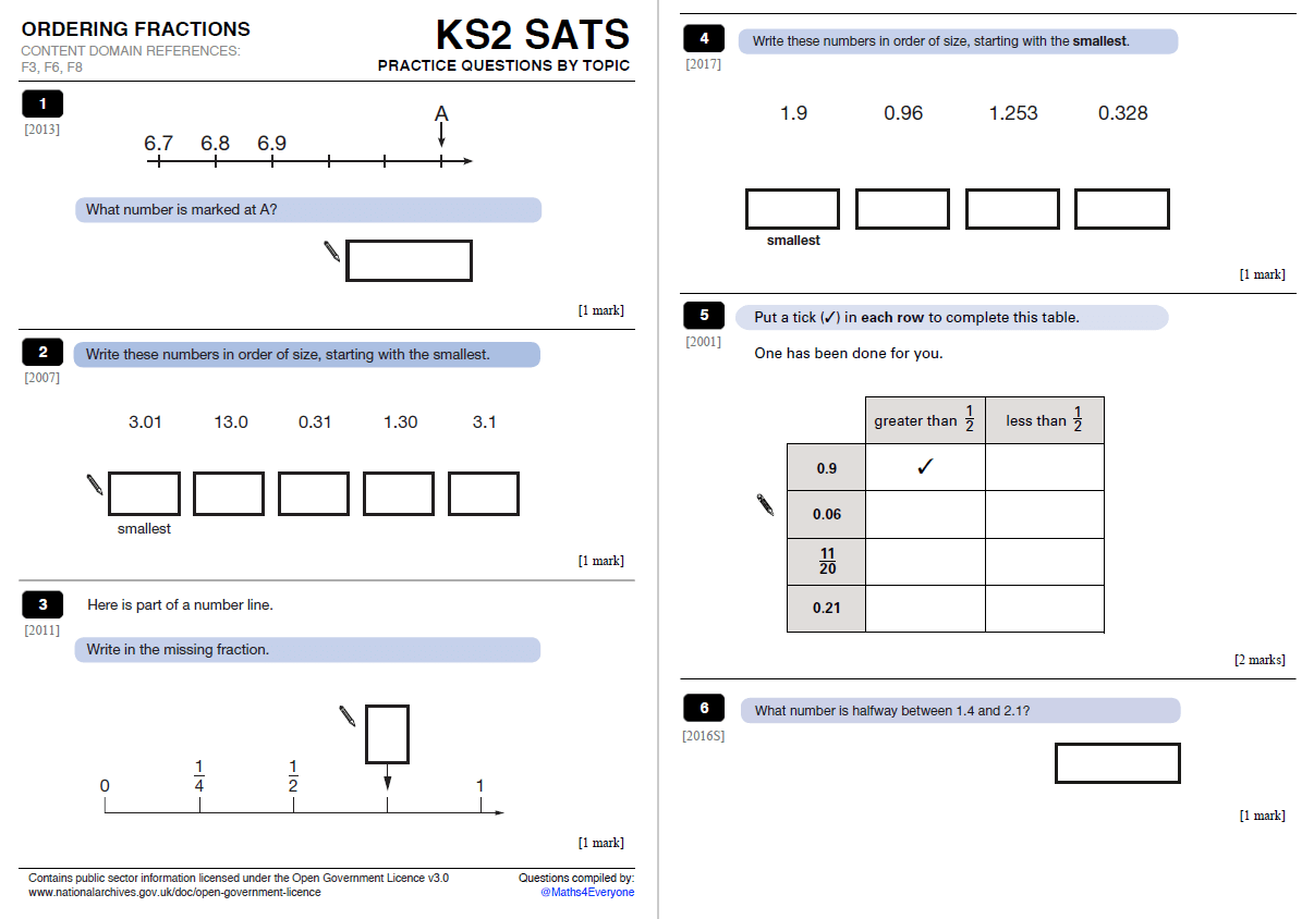 Decimals To Fractions Worksheet Ks2