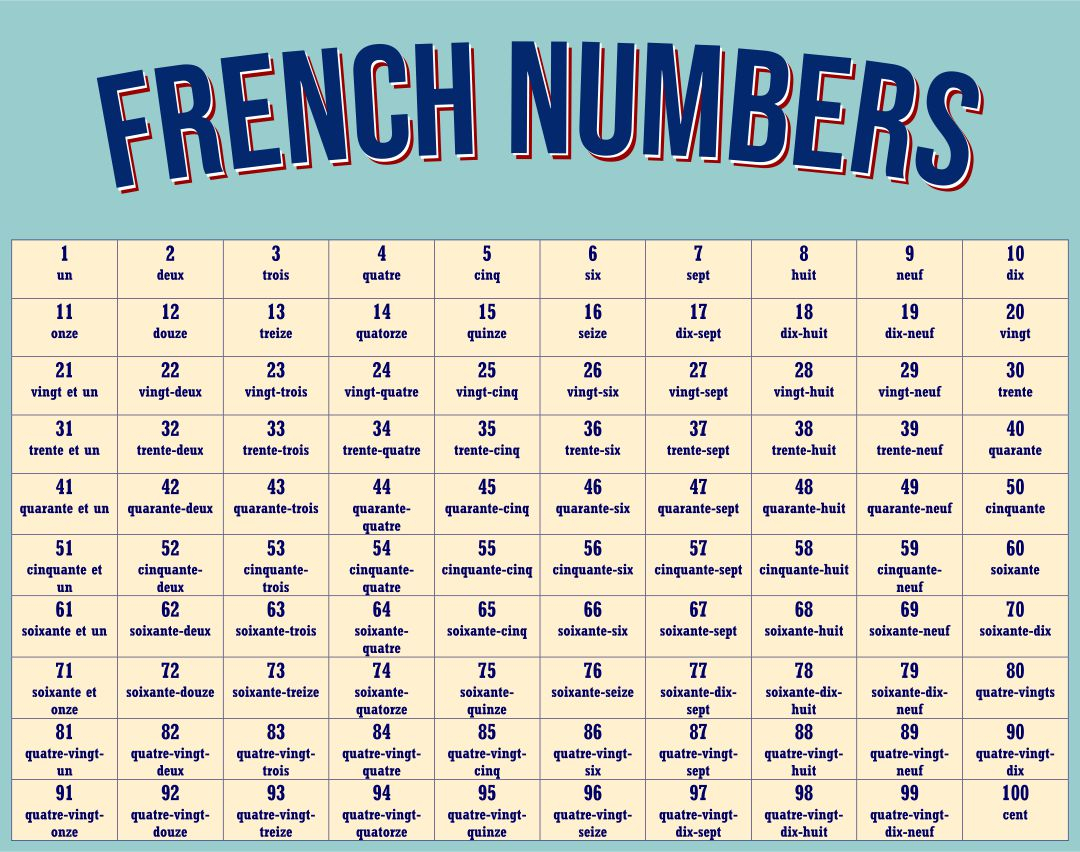 French Numbers To 100 Worksheet
