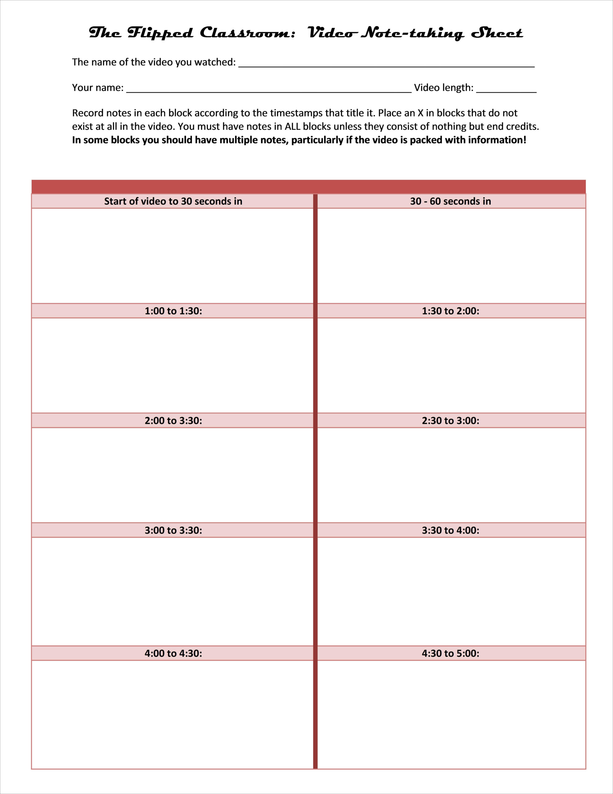 Note Taking Practice Worksheets Middle School