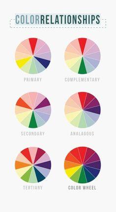 tanahoy.com Coloring and chakras3