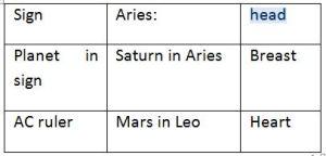 SIngs planets Saturn