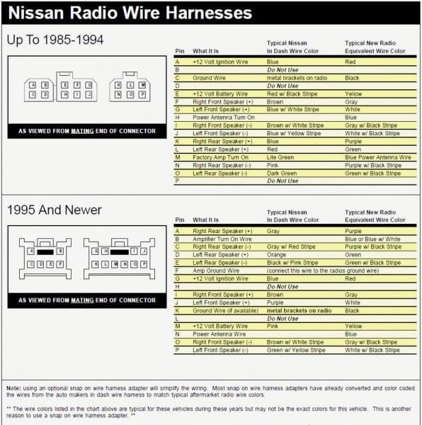 nissan altima radio wiring harness diagram 1991 240sx