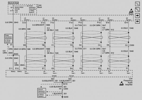 2002 buick rendezvous blower motor wiring diagram full hd