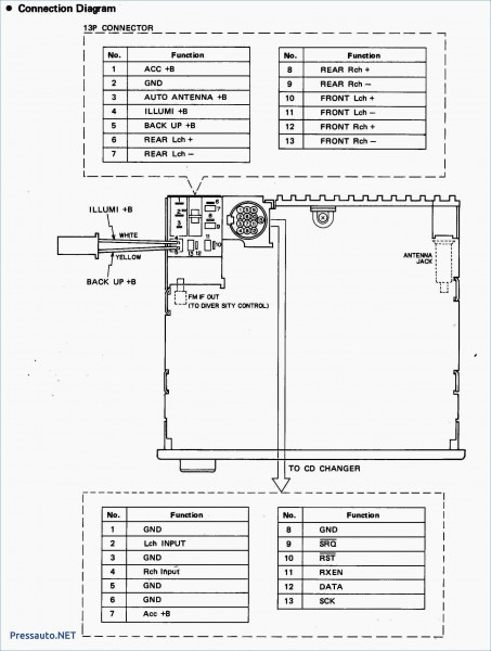 pioneer deh 1900mp wiring diagram  1988 7 3 fuel heater