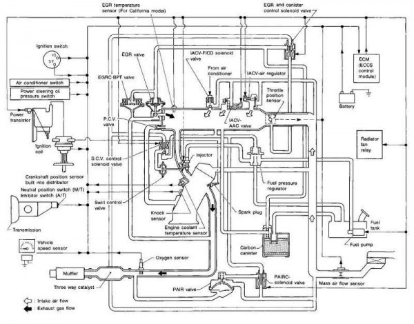 1992 nissan 240sx wiring diagram full hd quality version