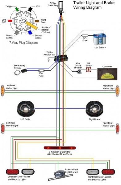 7 rv wiring diagram  2001 lexus ls430 wiring diagram box