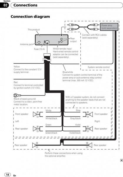 diagram pioneer deh 1500 wiring harness diagram full