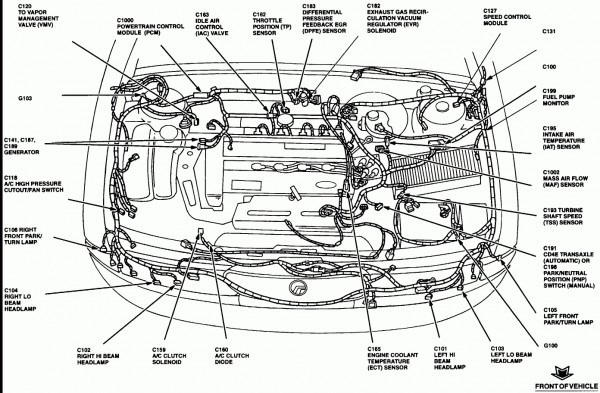 diagram wiring diagram for 1995 mercury sable full version