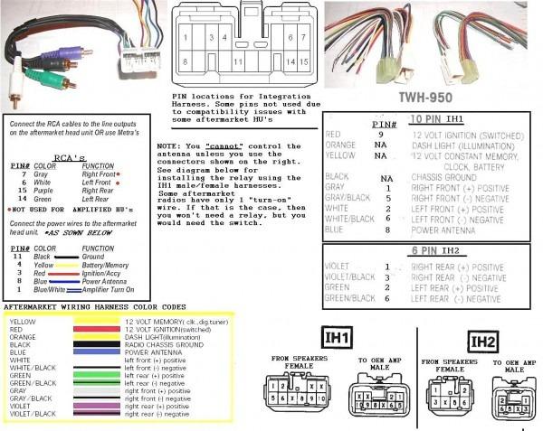 diagram pioneer radio avic d3 wiring diagram full version