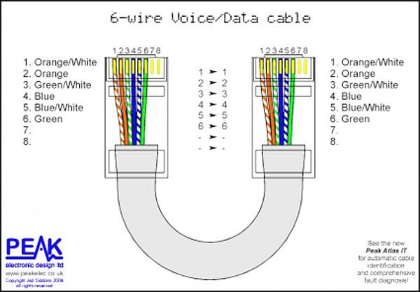 🏆 diagram in pictures database panasonic cq c5110u wiring