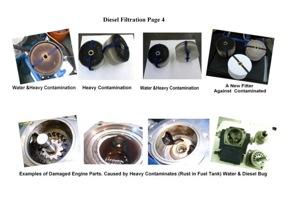 Diesel filtration equipment
