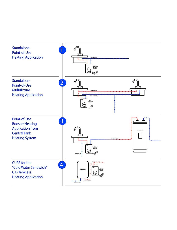 Ecosmart ECO MINI 2.5 2.5-Gallon Electric Mini Tank Water Heater