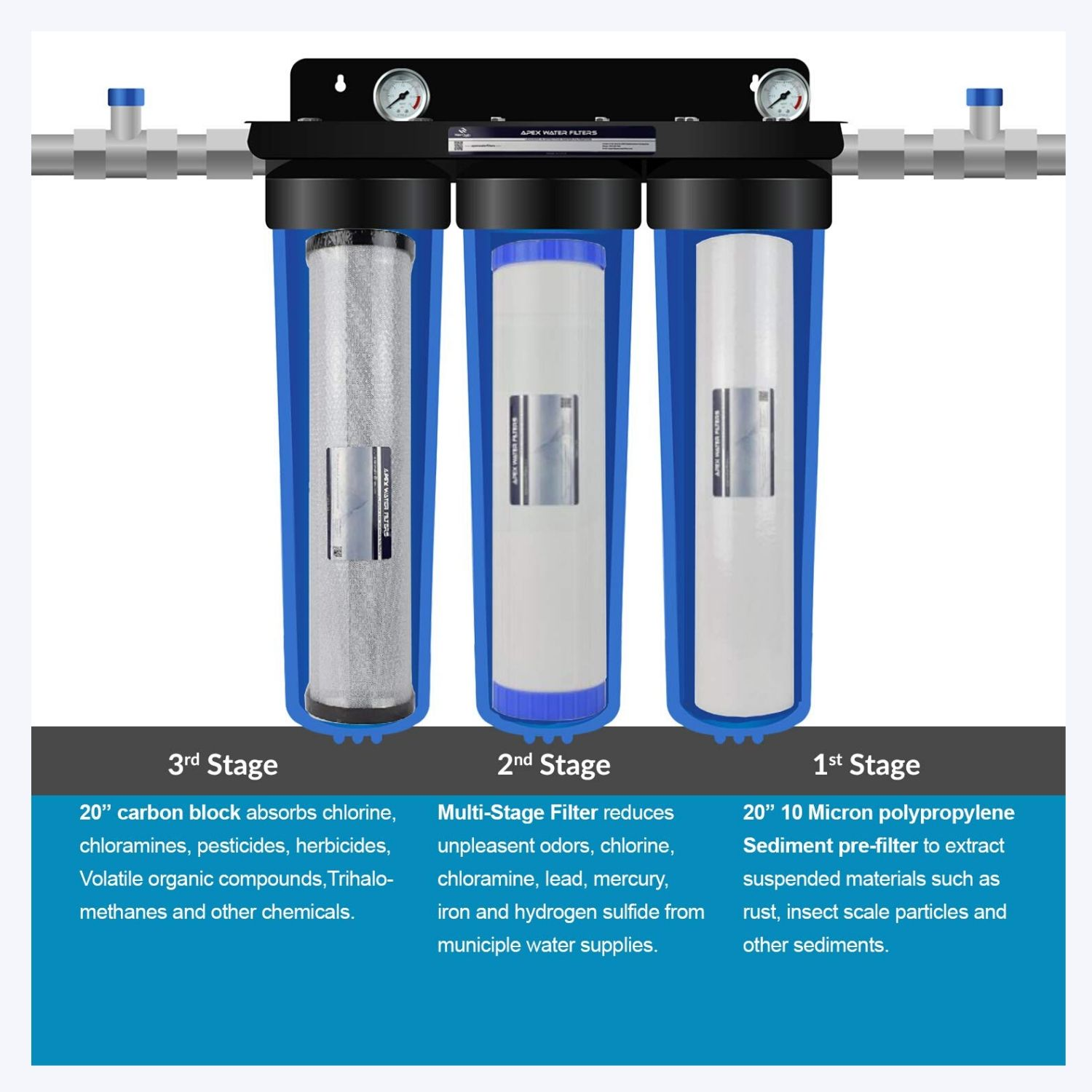 Apex 3-Stage Whole House Water Filtration System