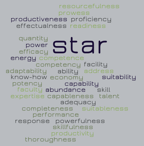 WordItOut-word-cloud-327657
