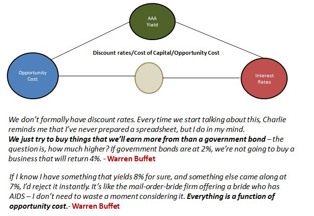 Value-5