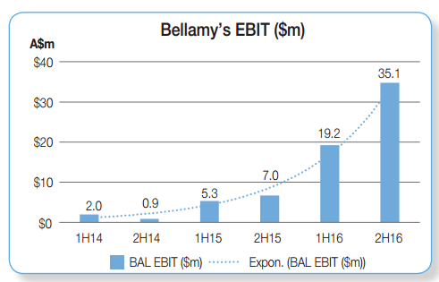 Bellamy-2