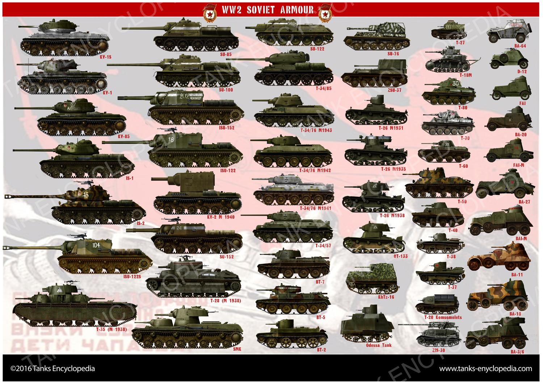 Ww2 Tanks And Vehicles
