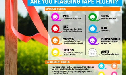 What do flagging tape colors represent?