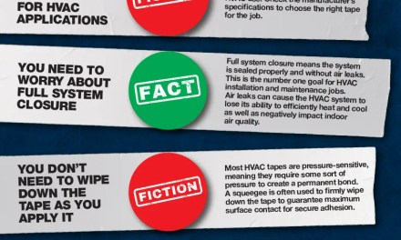 Myths Busted: The Truth about Common HVAC Misconceptions