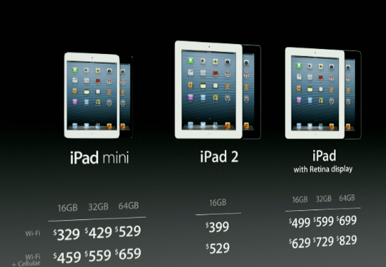iPad Mini Pricing