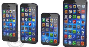 iPhone 6 Mini and Phablet