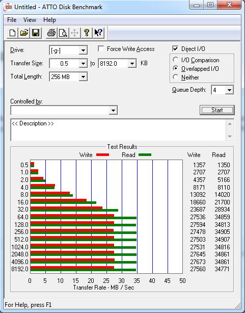 Benchmark USB 2.0