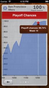 BandwagonBetty iPhone App