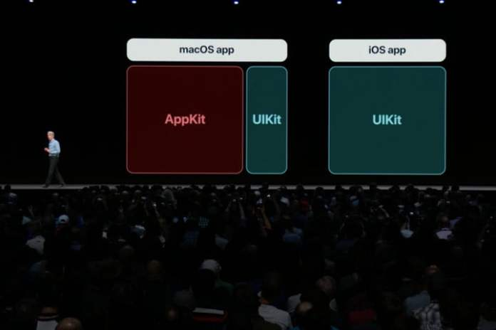 UIKit on macOS