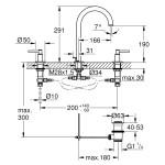 Grohe Atrio 3 Hole Basin Mixer M-Size 20009 Supersteel