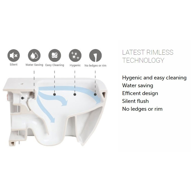 RAK Compact Deluxe 45.5cm High Rimless Fully Back To Wall WC Pack