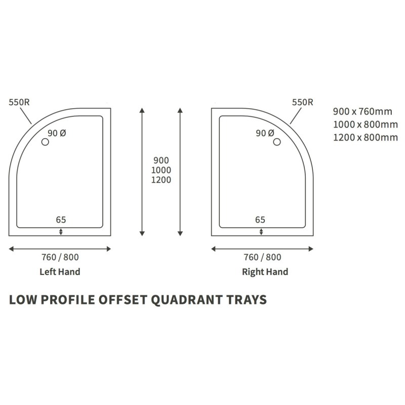 RefleXion Low Profile 900x760mm Offset Quadrant Tray & Waste Left
