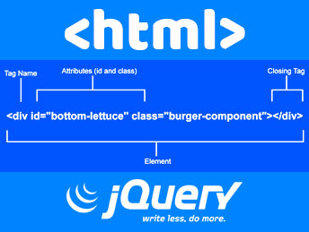 Select HTML Elements by tag, ID, Class and attribute using ...