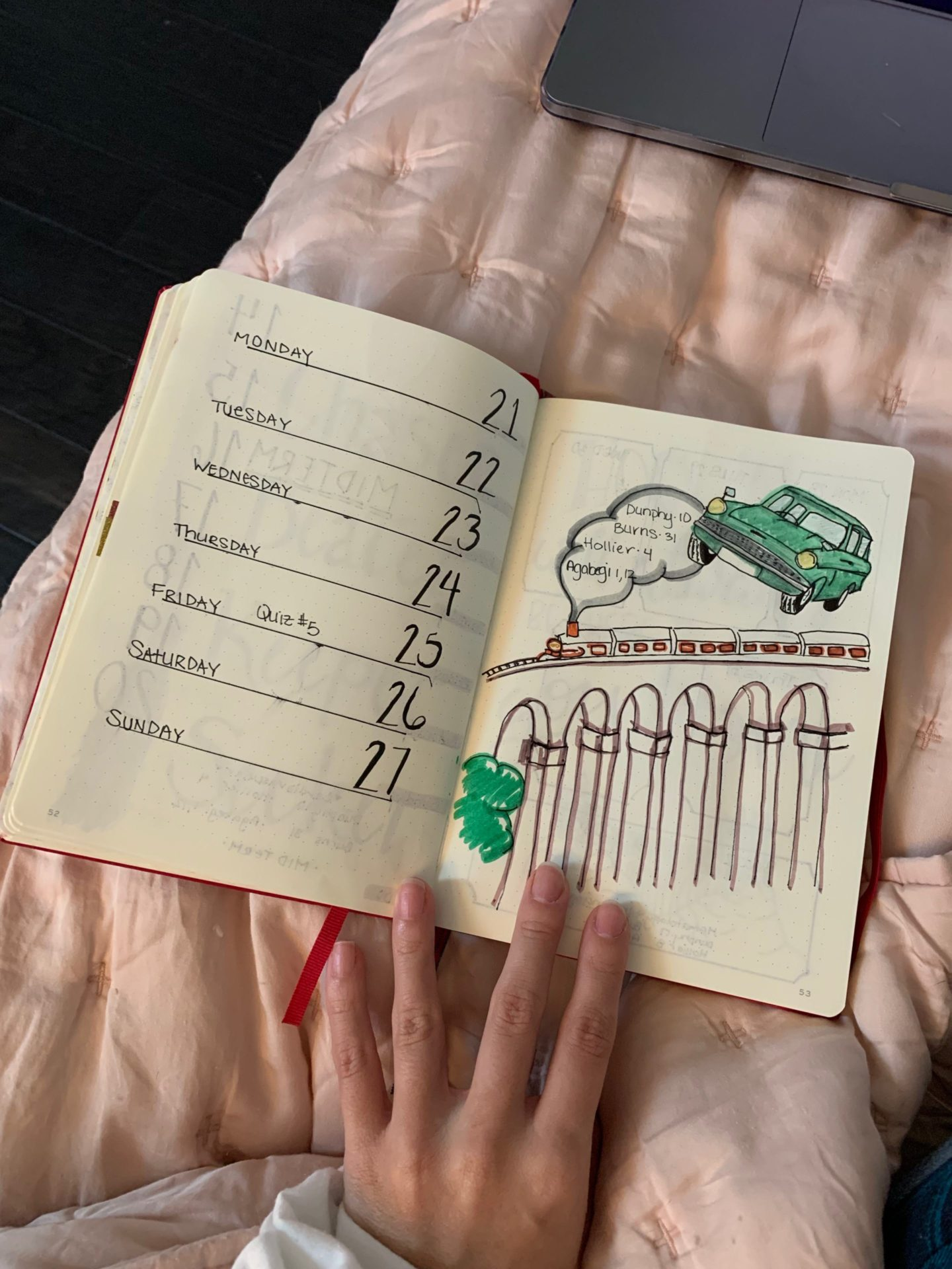 bullet journal harry potter