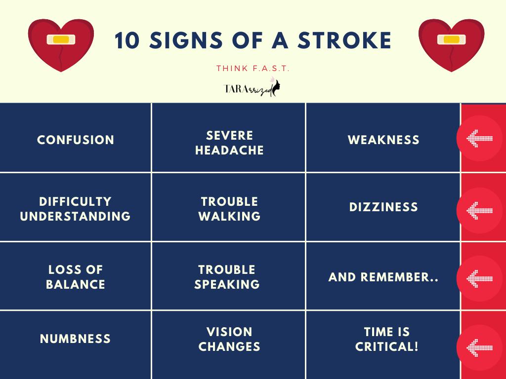 10 stroke signs