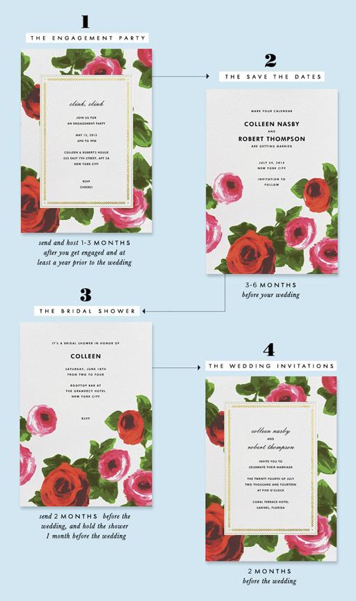 kate spade wedding invitation creative finch 04 - Kate Spade Wedding Invitations