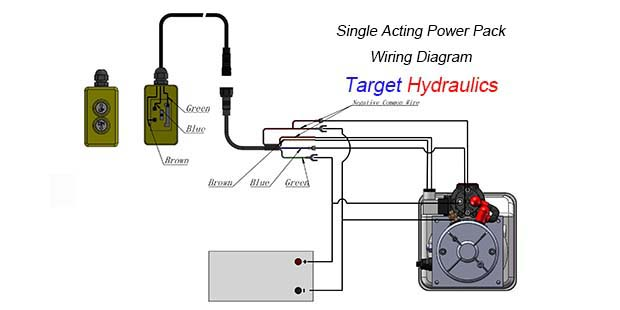 how to wire hydraulic power packpower unit diagram design