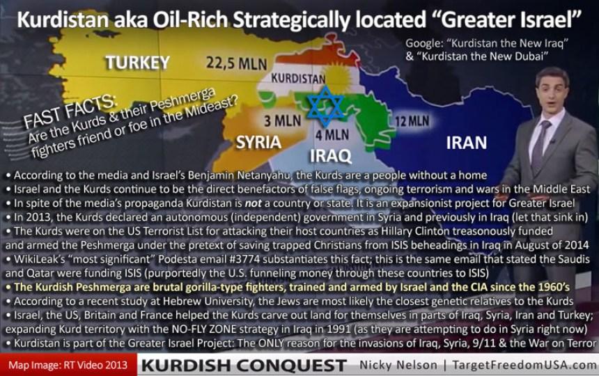 kurdistan-borders-copy
