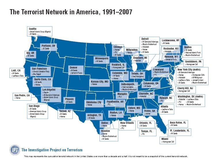 Islamic Terrorist Network in America