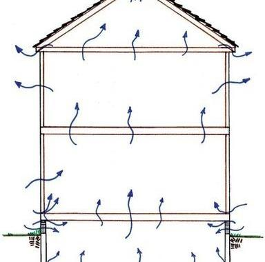 Tar Heel Tip of the Week: Energy Loss During The Winter? Your Crawl Space May be to Blame
