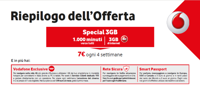 special_3gb_vodafone_7_euro