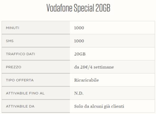 riepilogo costi special 20 gb vodafone