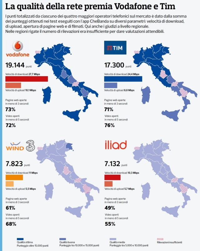 IMG_Infografica_Altroconsumo