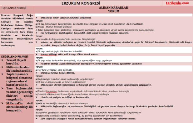 erzurum.kongresi